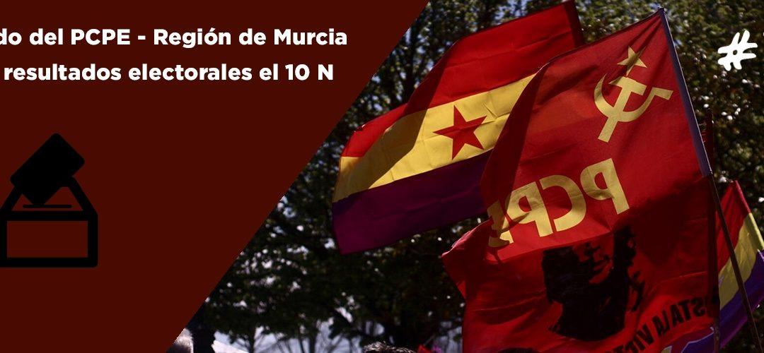 Ante el resultado de las elecciones generales del 10N en la Región de Murcia